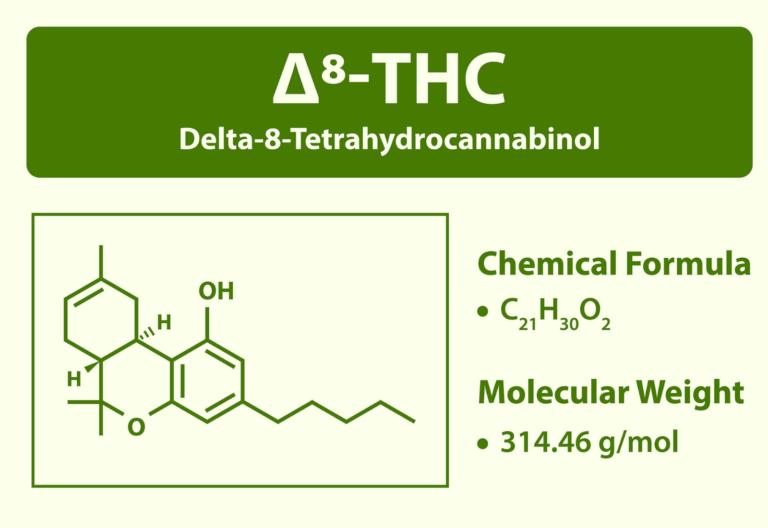 delta-8 thc hemp dea legal